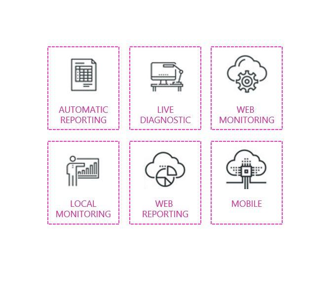 Pluto reporting, monitoring & web applications