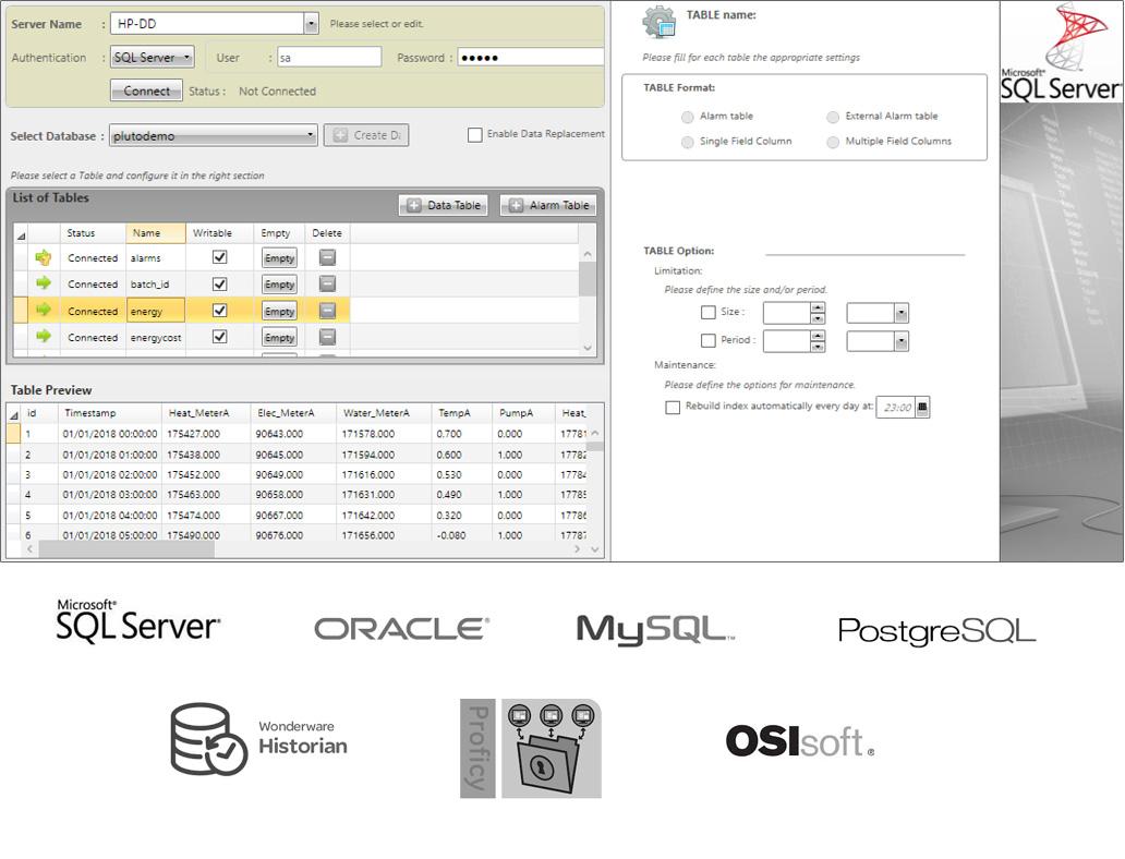 Pluto Connector to SQL db, osisoft pi, ge proficy, wonderware historian