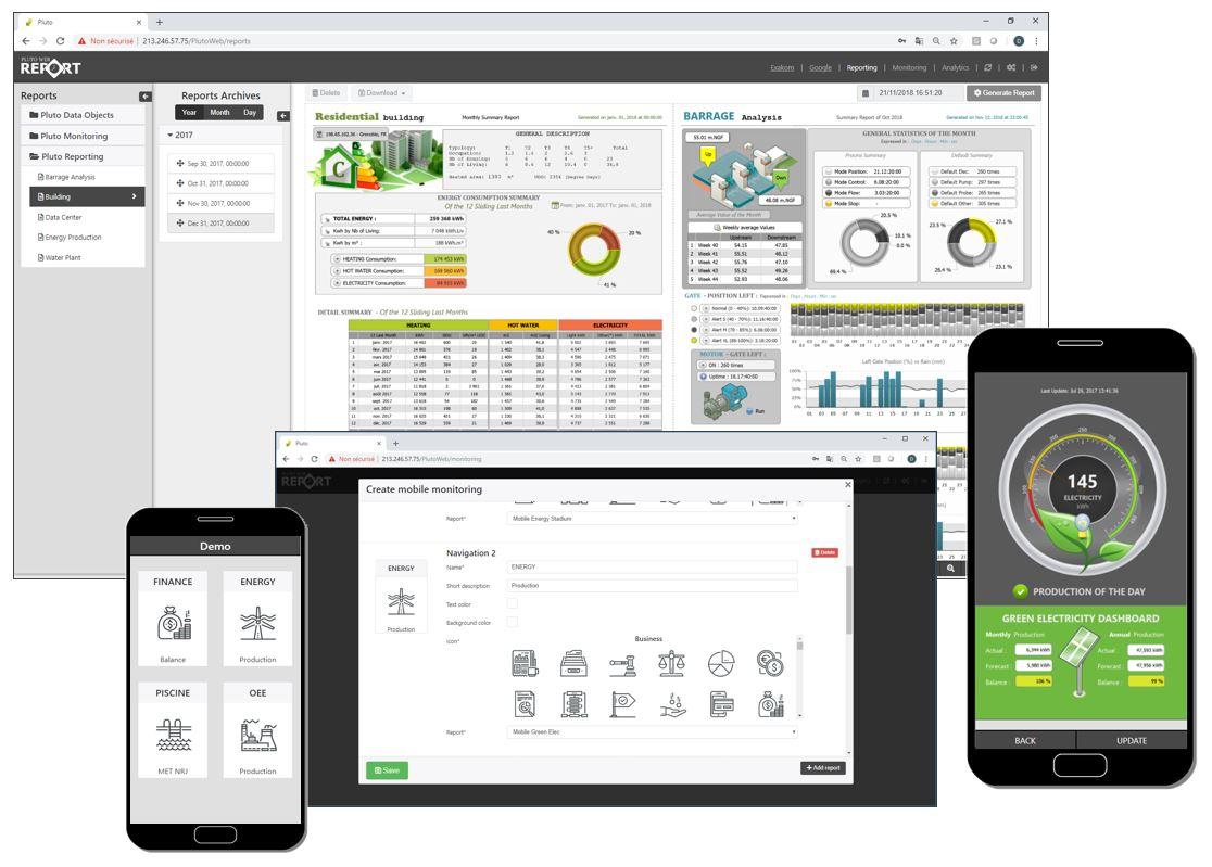 Pluto Web reporting, monitoring, analytics & mobile